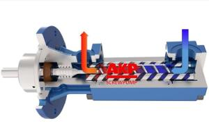 加工中心專用高壓內冷KTS25-60-T高壓冷卻泵