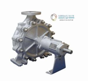 进口齿轮泵(欧洲进口品牌) 产品图片