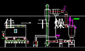 闭路循环沸腾床干燥机