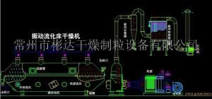 硫酸钠振动流化床干燥机 彬达干燥优质供应
