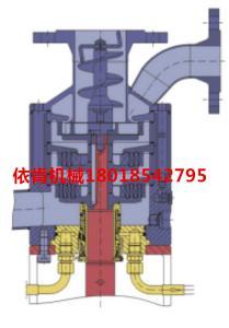 芳纶沉析纤维DMAC连续高速混合分散机 产品图片