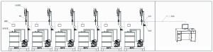 潤強潤滑油定量加注系統,定量加注機方案