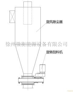 一种新型旋风分离器刮料机