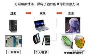铁电共聚物P(VDF-TrFE) 电子级 产品图片