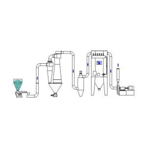 现货供应粉煤灰输送机 粉煤灰装车气力输送机 结构紧凑xy1